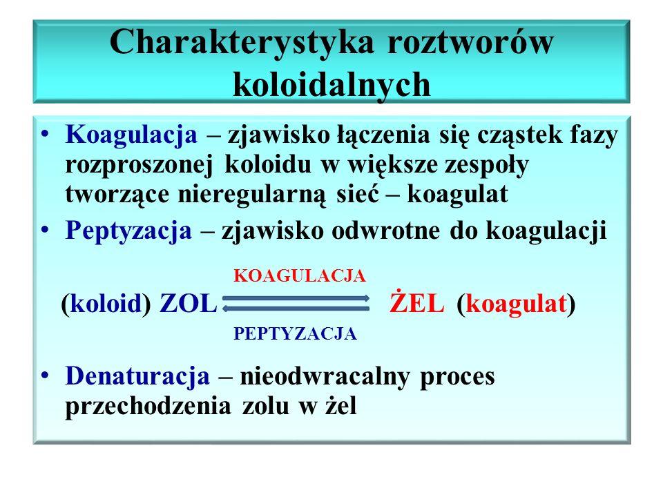 Charakterystyka roztworów koloidalnych