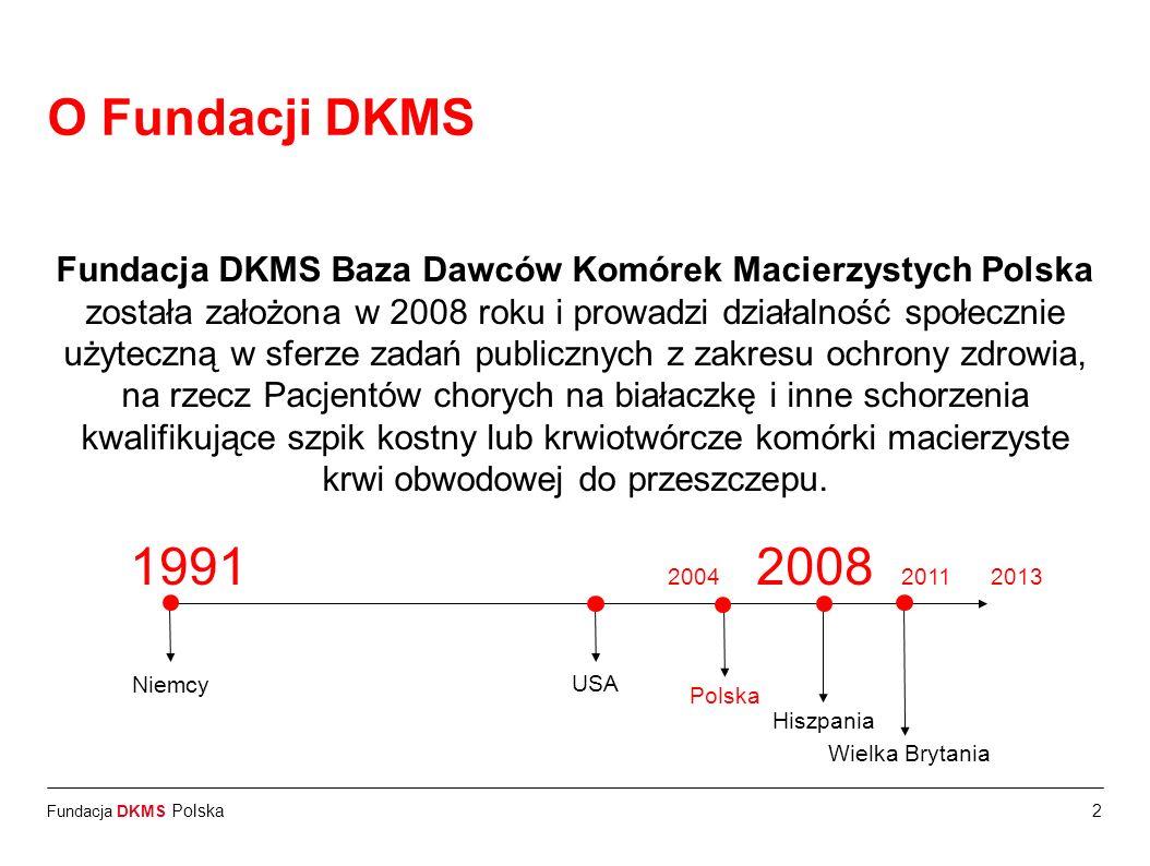 O Fundacji DKMS