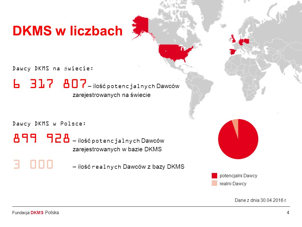 6 317 807 – ilość potencjalnych Dawców zarejestrowanych na świecie