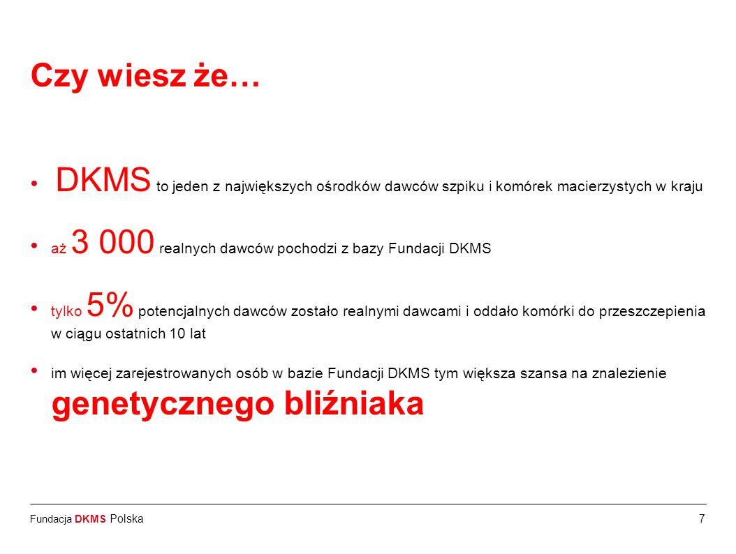 Czy wiesz że… DKMS to jeden z największych ośrodków dawców szpiku i komórek macierzystych w kraju.