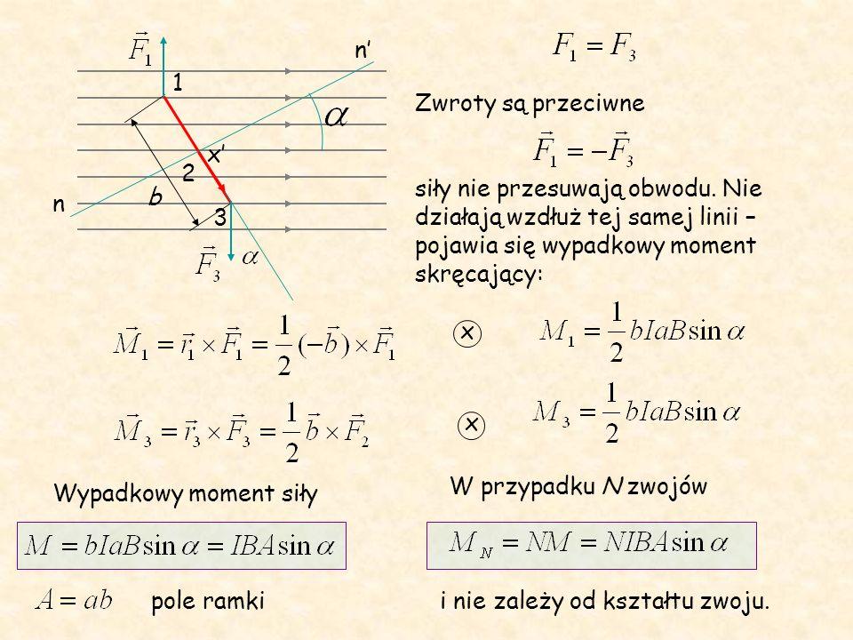 n' 1. Zwroty są przeciwne. siły nie przesuwają obwodu. Nie działają wzdłuż tej samej linii – pojawia się wypadkowy moment skręcający: