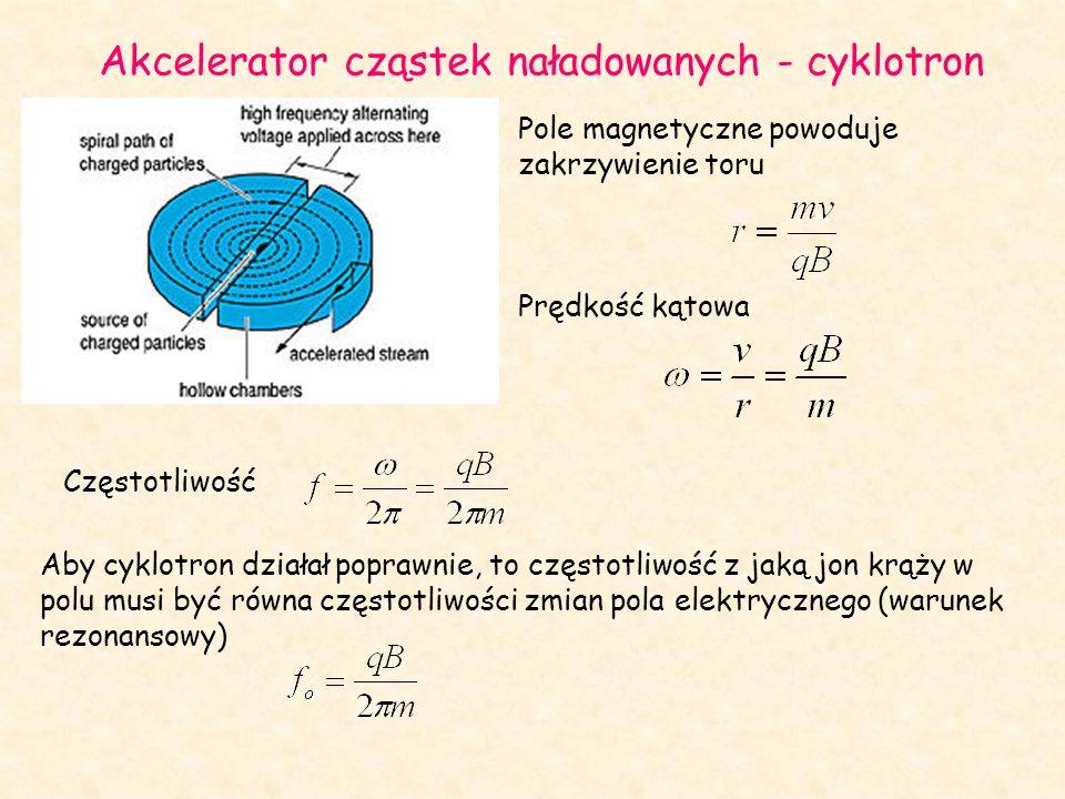 Akcelerator cząstek naładowanych - cyklotron
