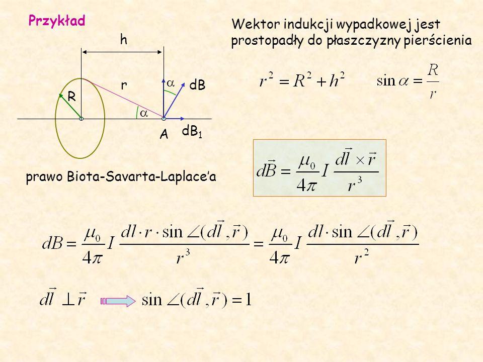 Przykład Wektor indukcji wypadkowej jest prostopadły do płaszczyzny pierścienia. h.  r. dB. R.