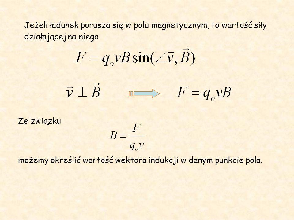 Jeżeli ładunek porusza się w polu magnetycznym, to wartość siły działającej na niego