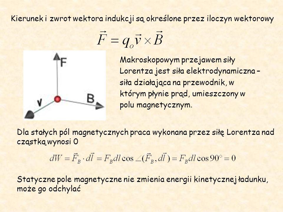 Kierunek i zwrot wektora indukcji są określone przez iloczyn wektorowy