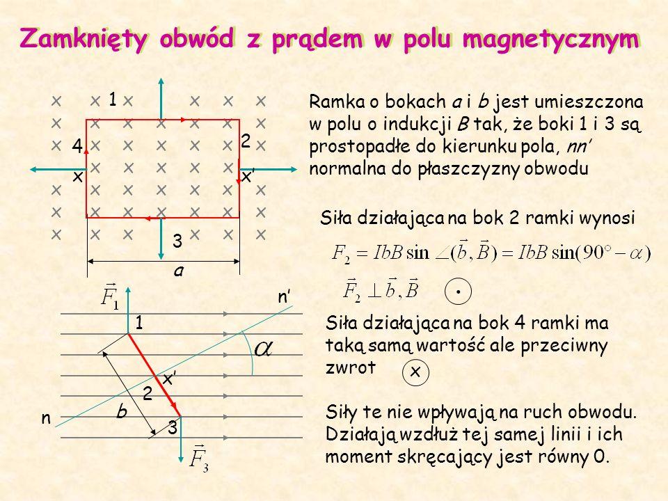 . Zamknięty obwód z prądem w polu magnetycznym x x x x x x