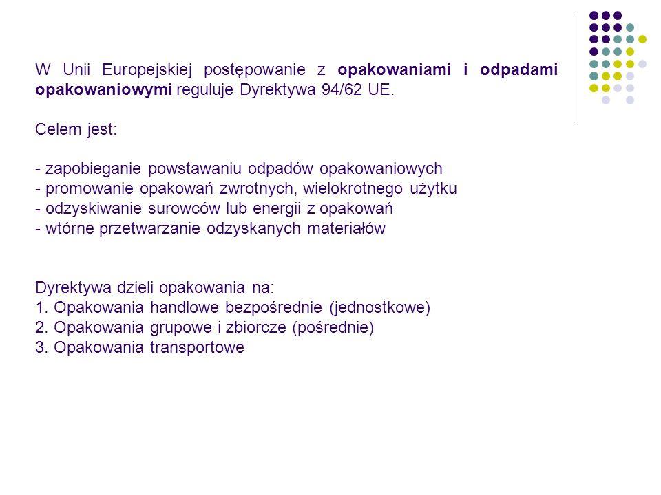 W Unii Europejskiej postępowanie z opakowaniami i odpadami opakowaniowymi reguluje Dyrektywa 94/62 UE.