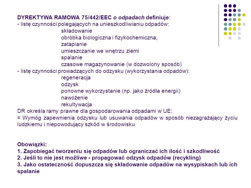DYREKTYWA RAMOWA 75/442/EEC o odpadach definiuje: