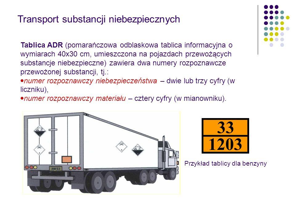 Transport substancji niebezpiecznych