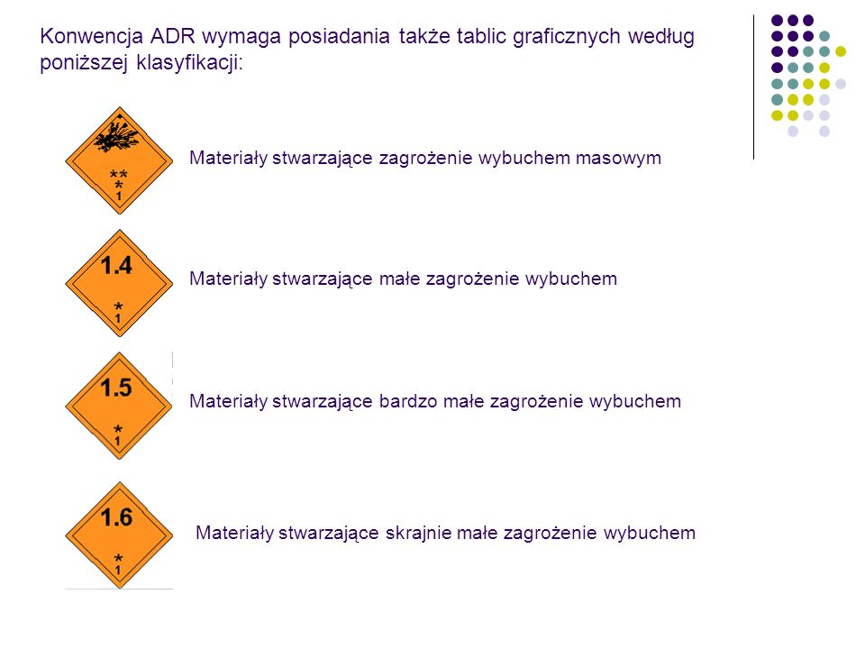 Konwencja ADR wymaga posiadania także tablic graficznych według poniższej klasyfikacji: