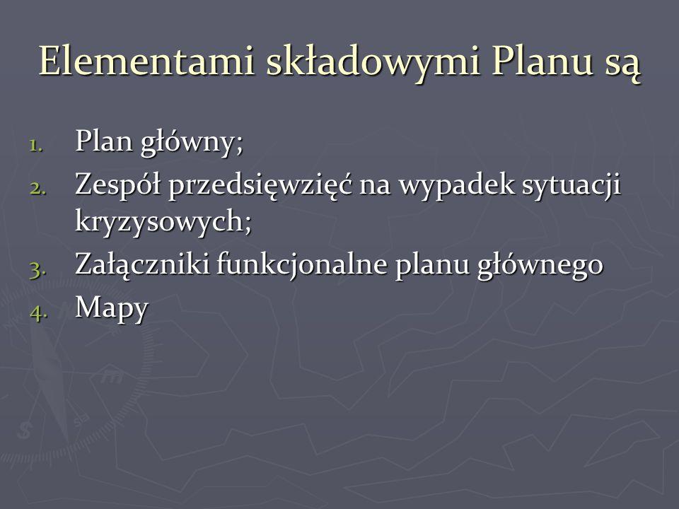 Elementami składowymi Planu są