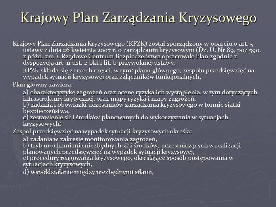 Krajowy Plan Zarządzania Kryzysowego
