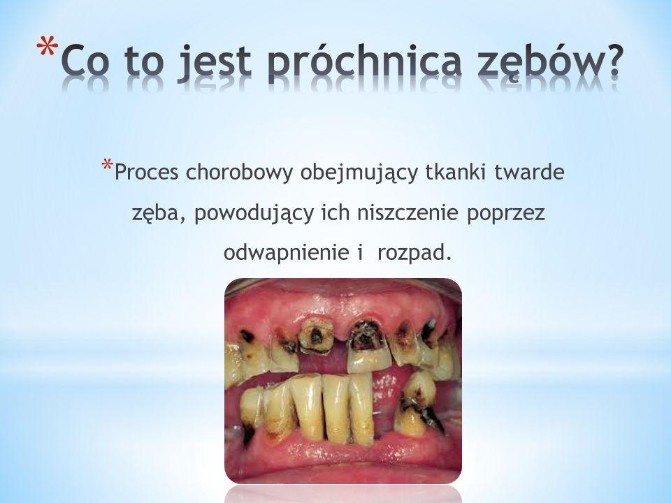 Co to jest próchnica zębów