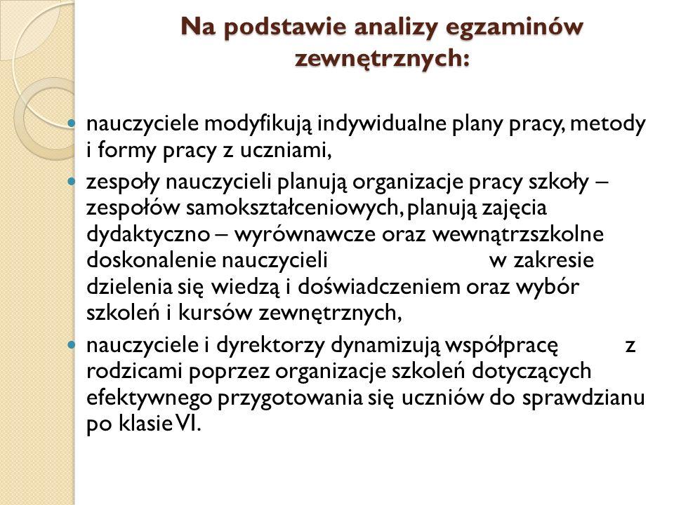 Na podstawie analizy egzaminów zewnętrznych: