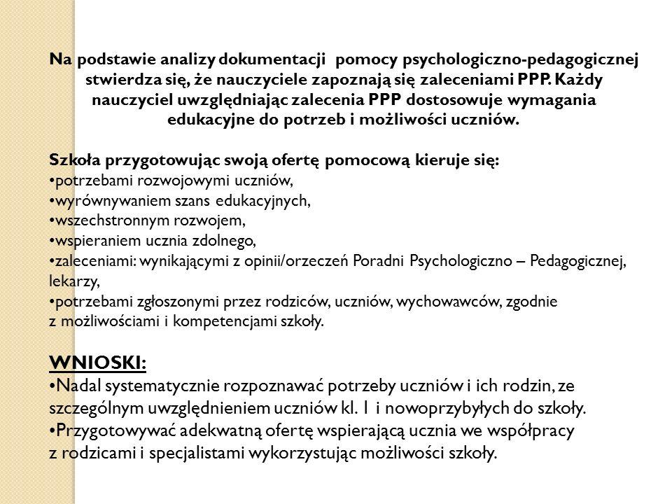 Na podstawie analizy dokumentacji pomocy psychologiczno-pedagogicznej stwierdza się, że nauczyciele zapoznają się zaleceniami PPP. Każdy nauczyciel uwzględniając zalecenia PPP dostosowuje wymagania edukacyjne do potrzeb i możliwości uczniów.