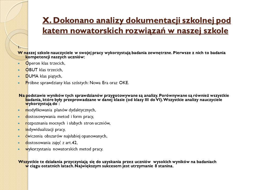 X. Dokonano analizy dokumentacji szkolnej pod katem nowatorskich rozwiązań w naszej szkole