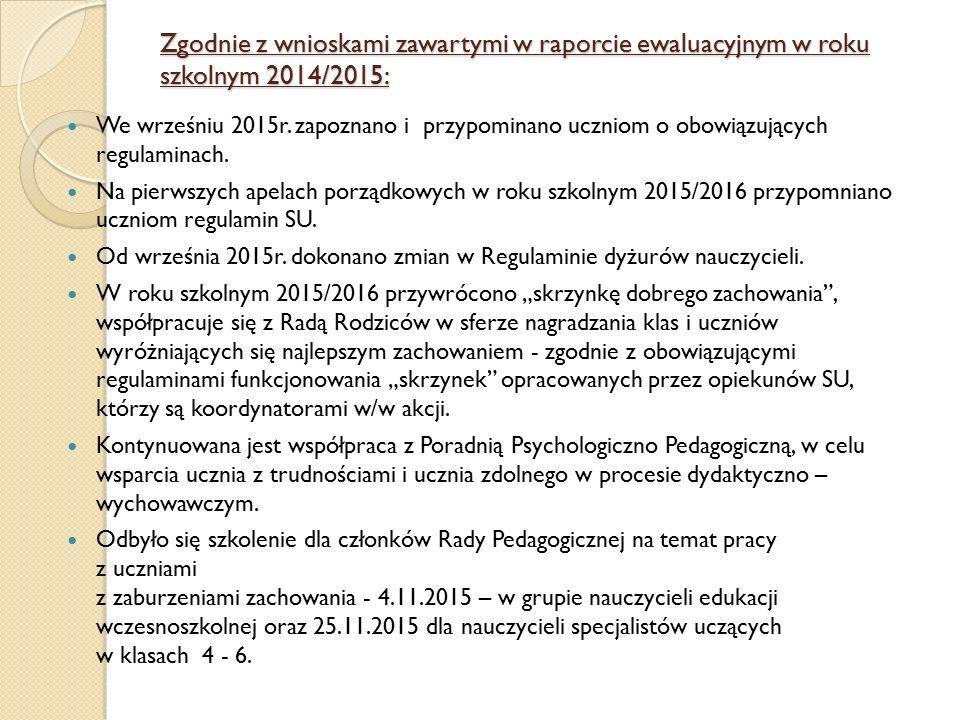 Zgodnie z wnioskami zawartymi w raporcie ewaluacyjnym w roku szkolnym 2014/2015: