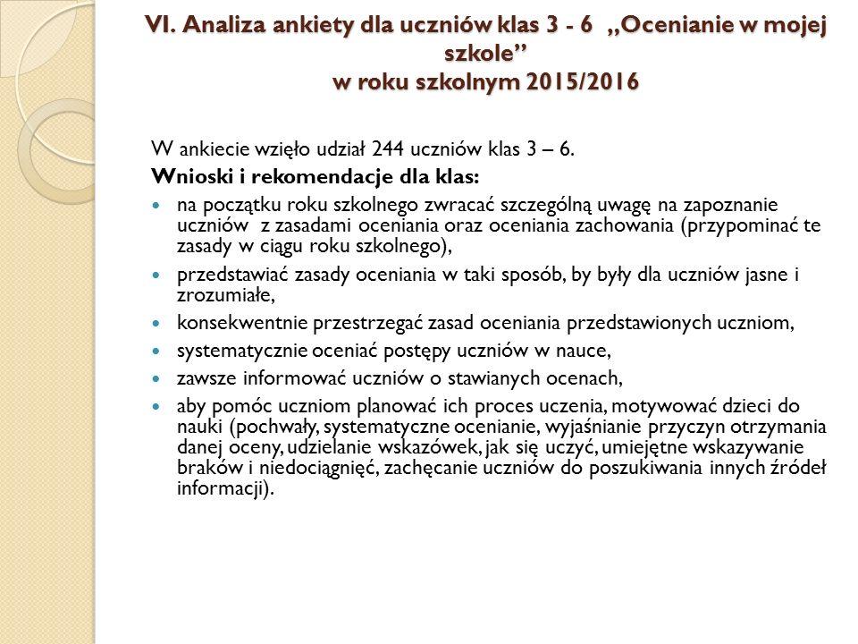 """VI. Analiza ankiety dla uczniów klas 3 - 6 """"Ocenianie w mojej szkole w roku szkolnym 2015/2016"""