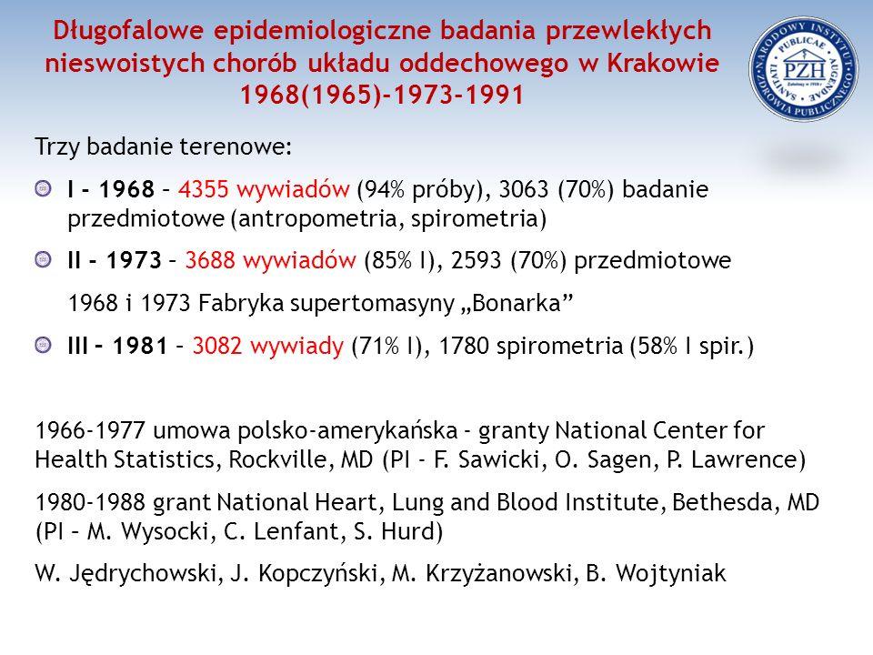 Długofalowe epidemiologiczne badania przewlekłych nieswoistych chorób układu oddechowego w Krakowie 1968(1965)-1973-1991