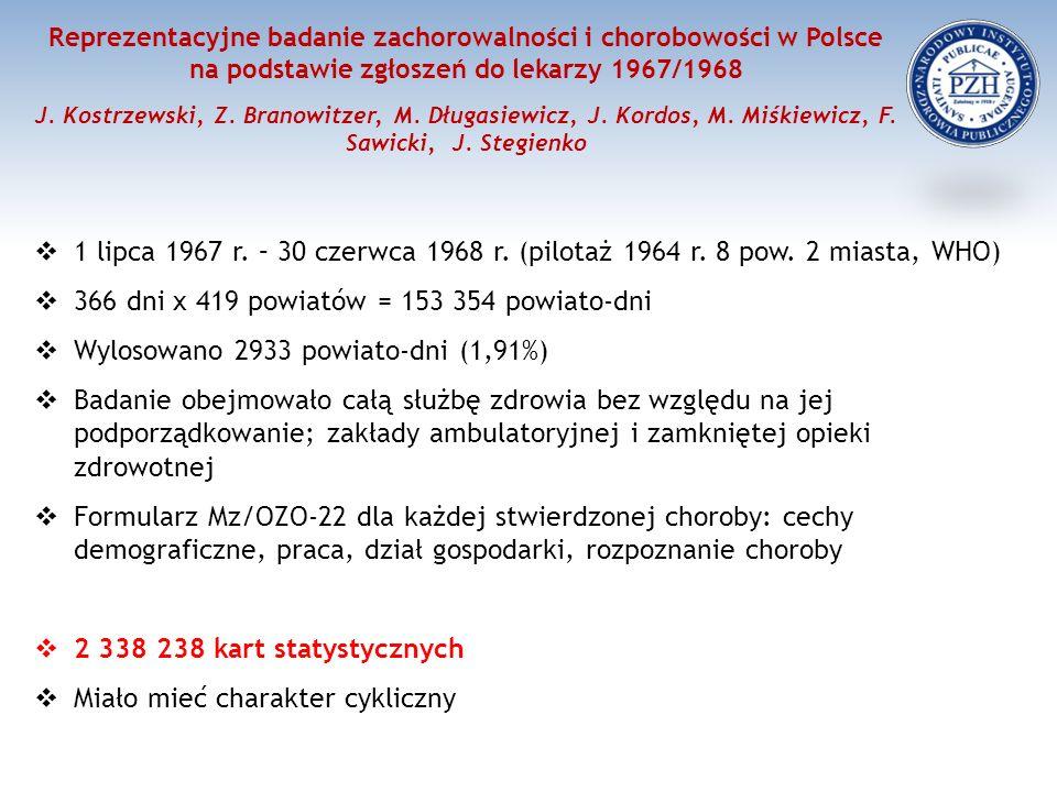 366 dni x 419 powiatów = 153 354 powiato-dni
