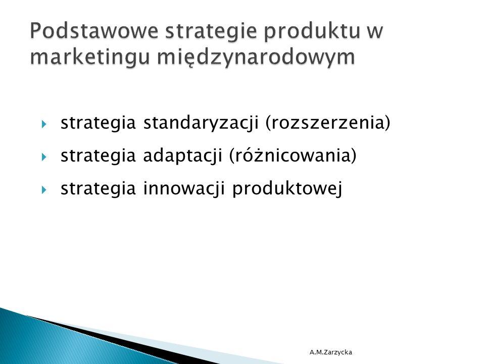 Podstawowe strategie produktu w marketingu międzynarodowym