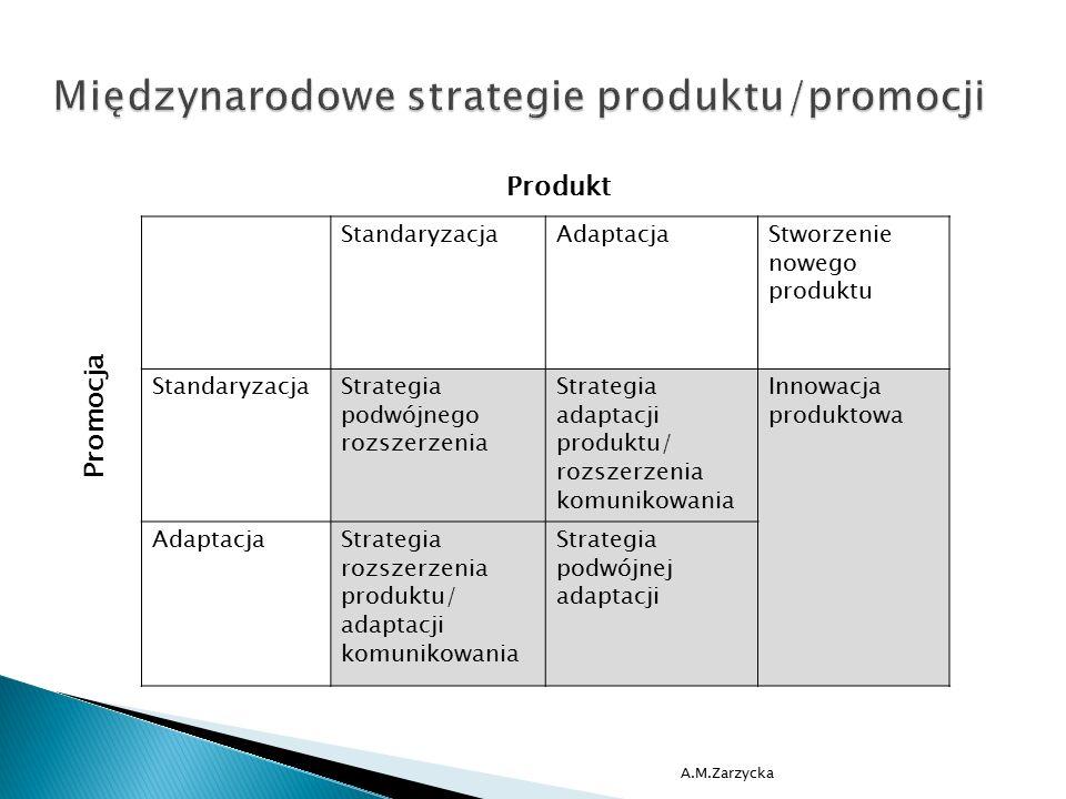 Międzynarodowe strategie produktu/promocji