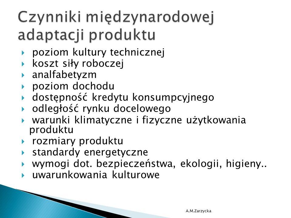 Czynniki międzynarodowej adaptacji produktu