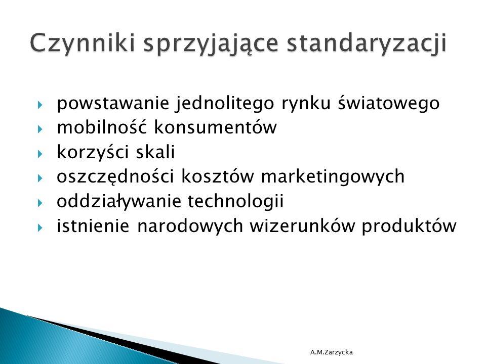 Czynniki sprzyjające standaryzacji