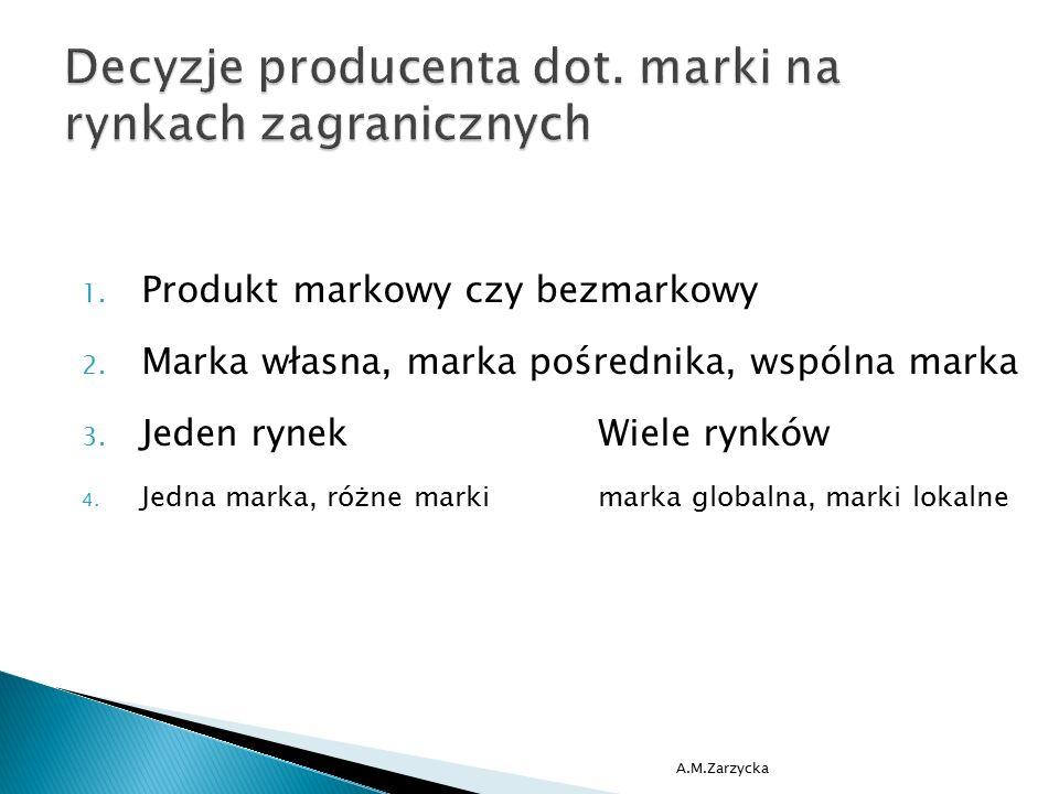 Decyzje producenta dot. marki na rynkach zagranicznych