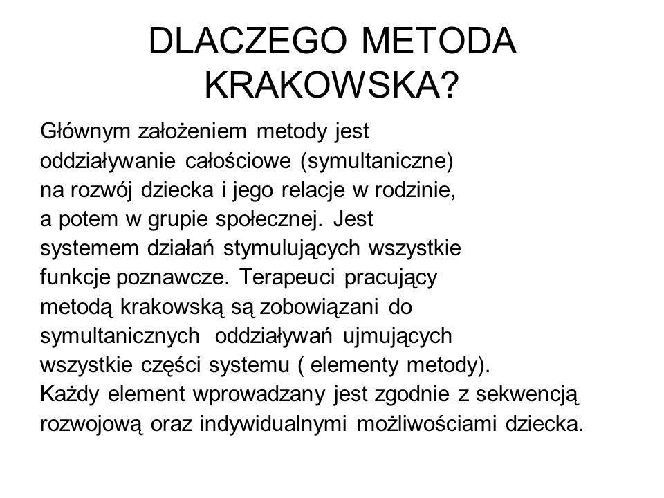 DLACZEGO METODA KRAKOWSKA