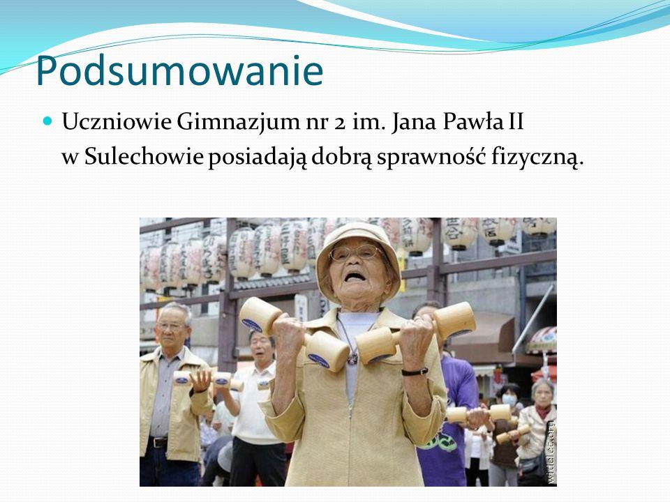 Podsumowanie Uczniowie Gimnazjum nr 2 im. Jana Pawła II
