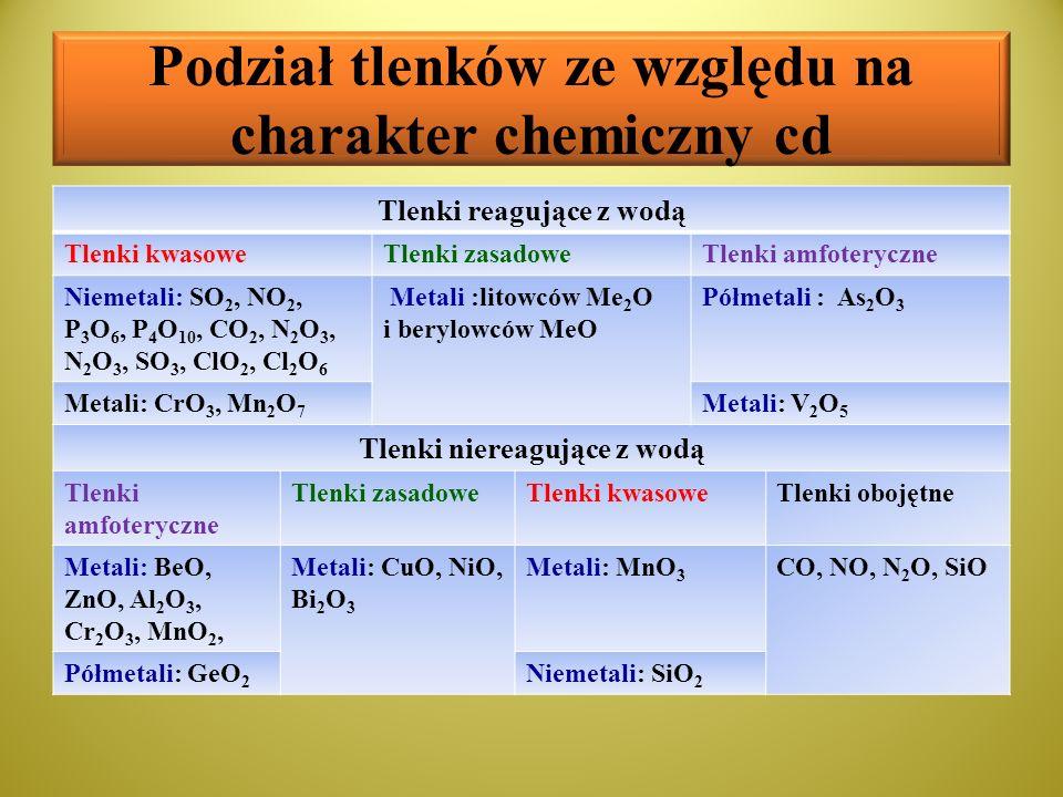 Podział tlenków ze względu na charakter chemiczny cd