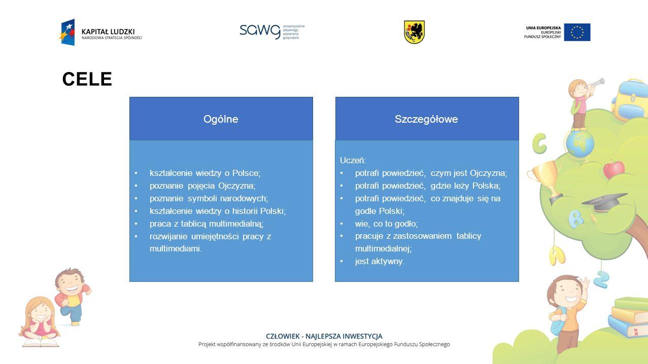 CELE Ogólne Szczegółowe kształcenie wiedzy o Polsce;