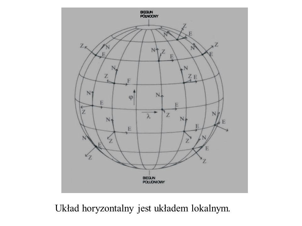 Układ horyzontalny jest układem lokalnym.