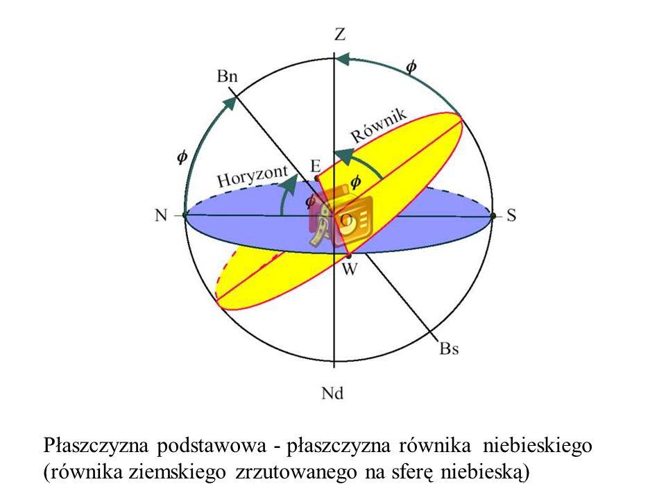 Płaszczyzna podstawowa - płaszczyzna równika niebieskiego (równika ziemskiego zrzutowanego na sferę niebieską)