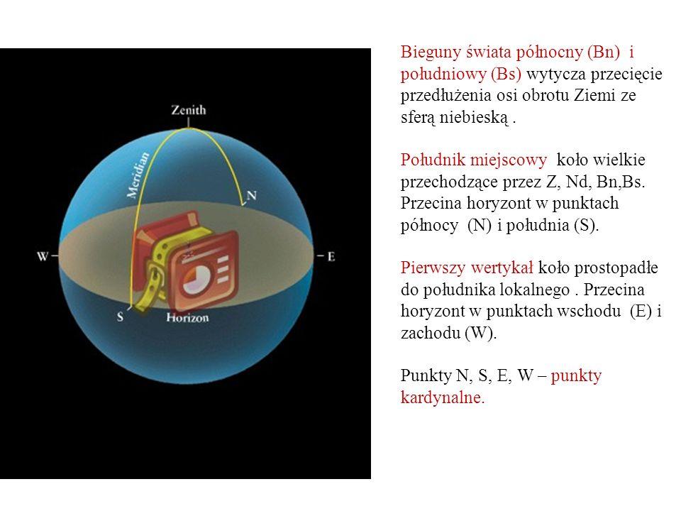 Bieguny świata północny (Bn) i południowy (Bs) wytycza przecięcie przedłużenia osi obrotu Ziemi ze sferą niebieską .