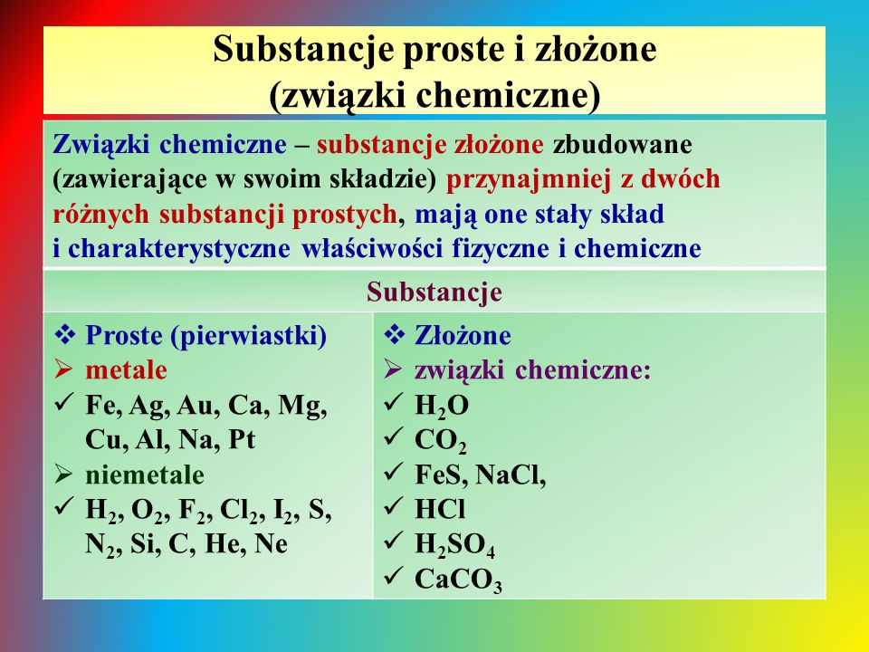 Substancje proste i złożone (związki chemiczne)