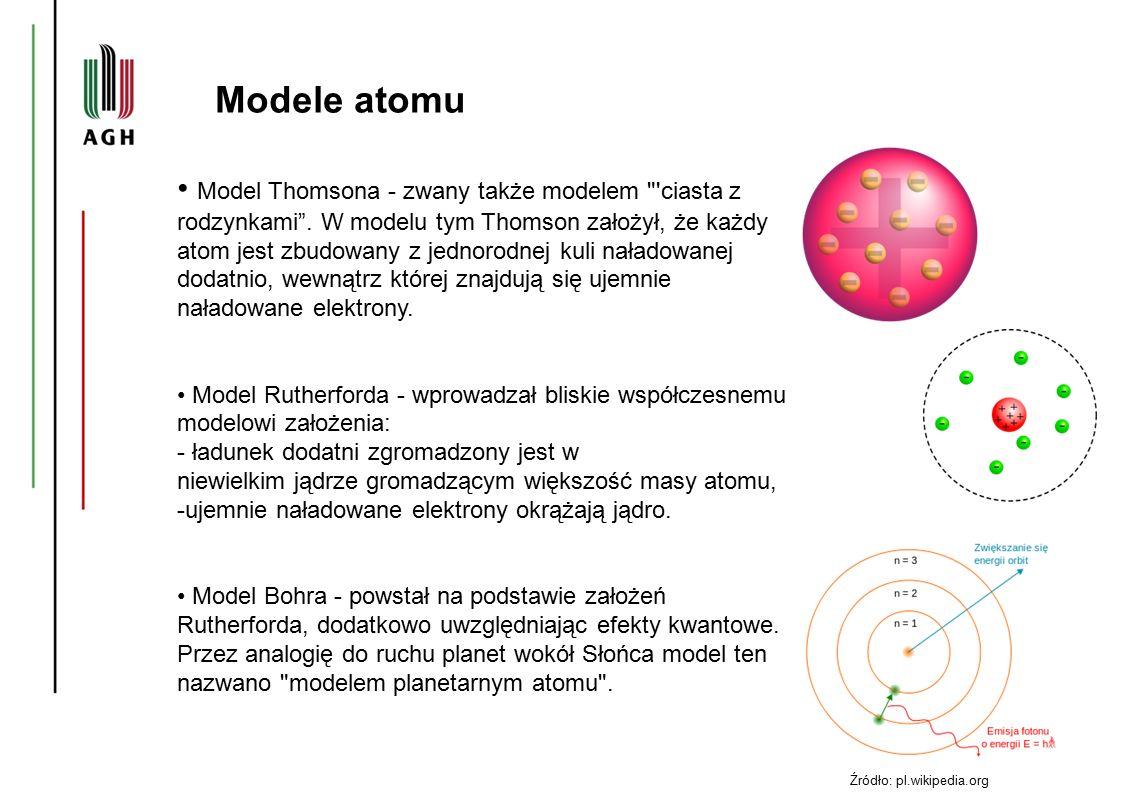 Modele atomu