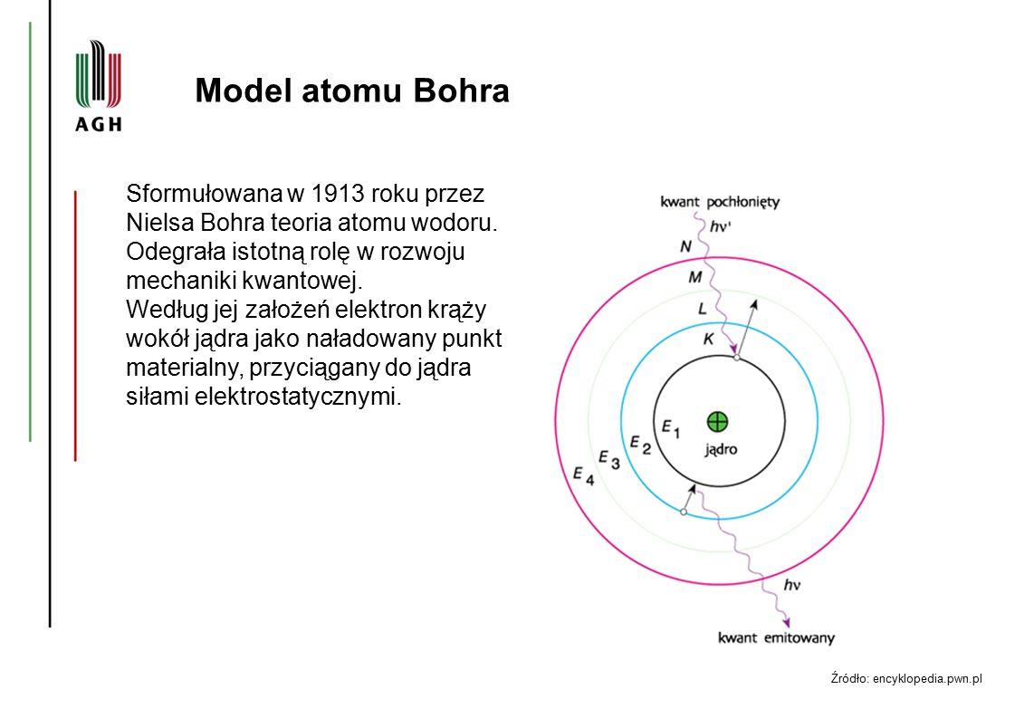 Model atomu Bohra Sformułowana w 1913 roku przez Nielsa Bohra teoria atomu wodoru. Odegrała istotną rolę w rozwoju mechaniki kwantowej.