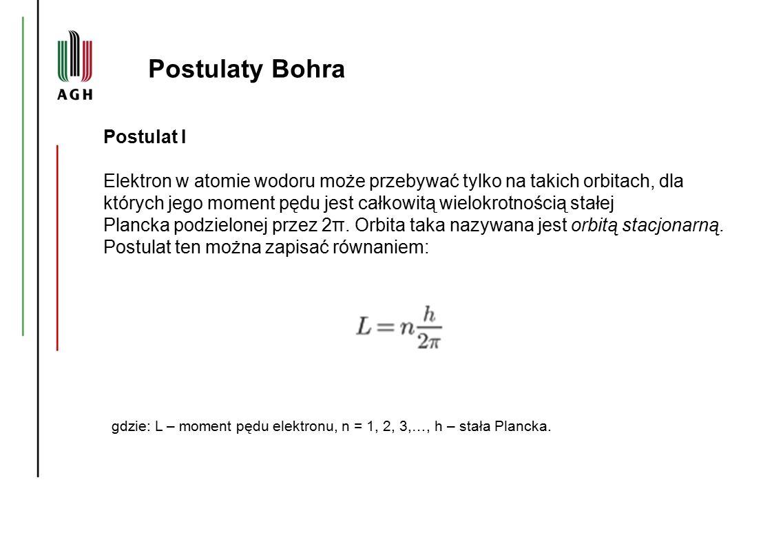 Postulaty Bohra
