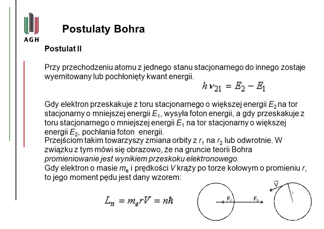 Postulaty Bohra Postulat II Przy przechodzeniu atomu z jednego stanu stacjonarnego do innego zostaje wyemitowany lub pochłonięty kwant energii.