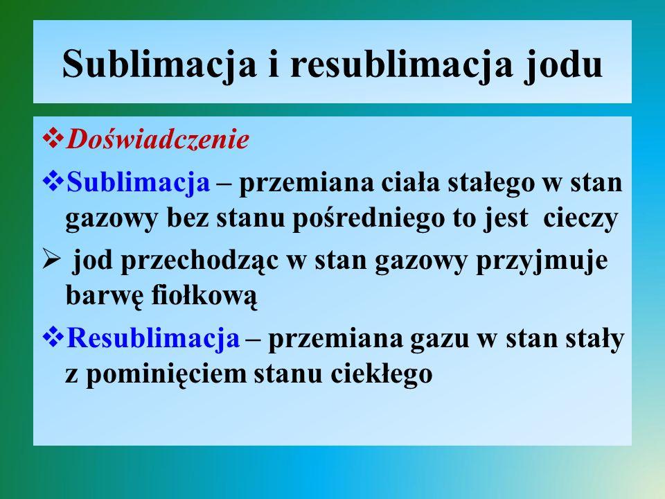 Sublimacja i resublimacja jodu