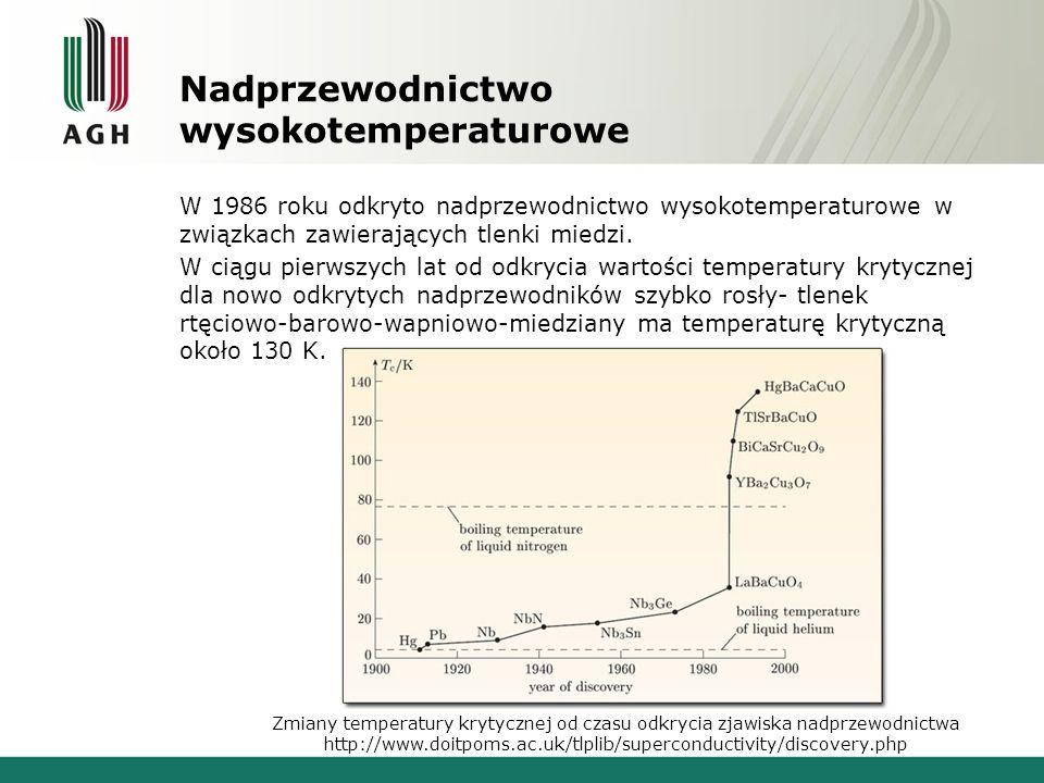 Nadprzewodnictwo wysokotemperaturowe