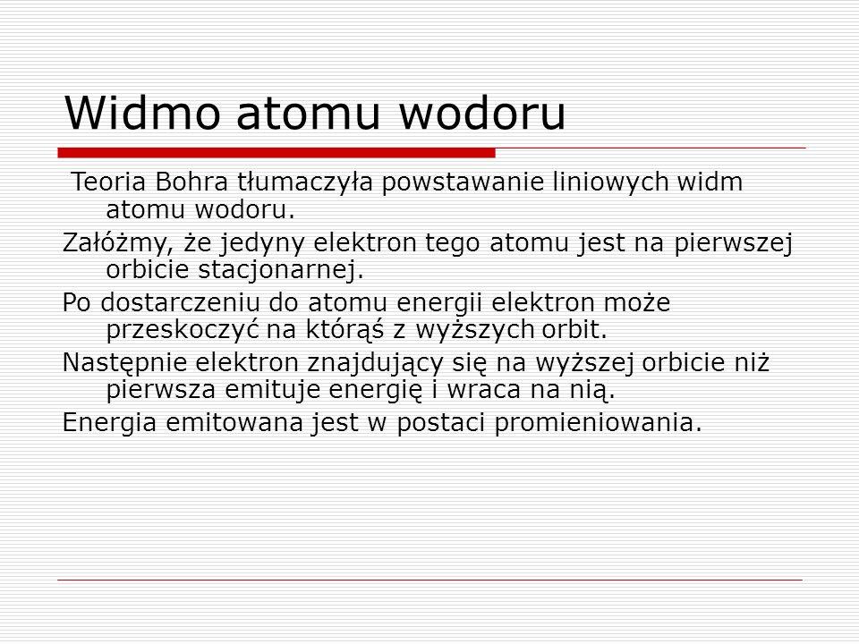 Widmo atomu wodoru Teoria Bohra tłumaczyła powstawanie liniowych widm atomu wodoru.
