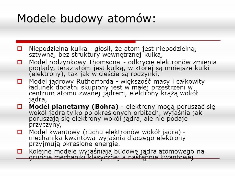 Modele budowy atomów: Niepodzielna kulka - głosił, że atom jest niepodzielną, sztywną, bez struktury wewnętrznej kulką,