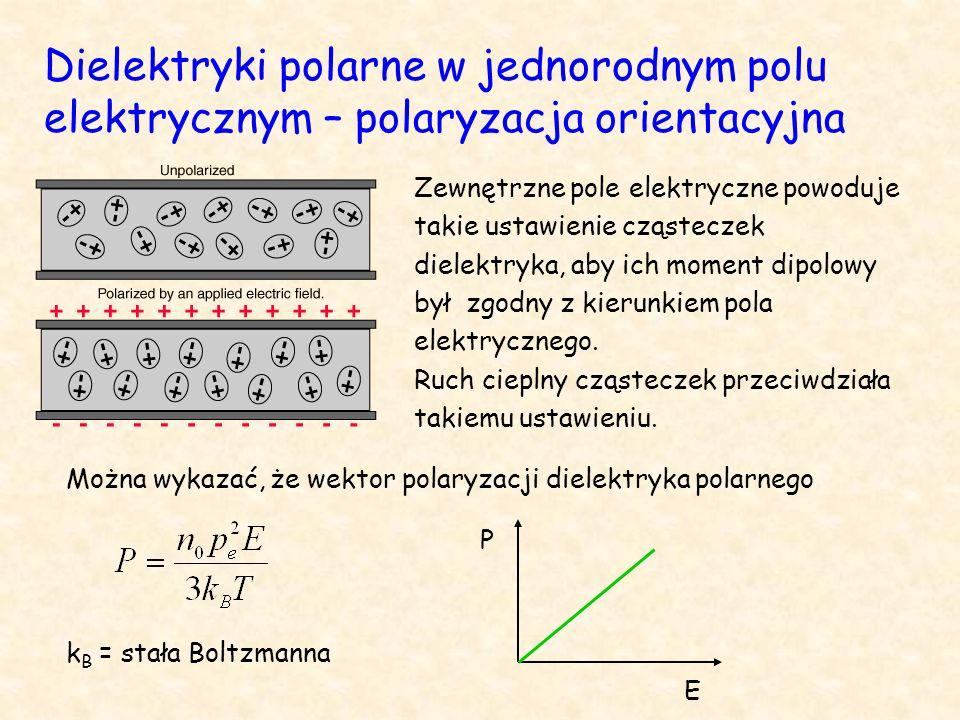 Dielektryki polarne w jednorodnym polu elektrycznym – polaryzacja orientacyjna