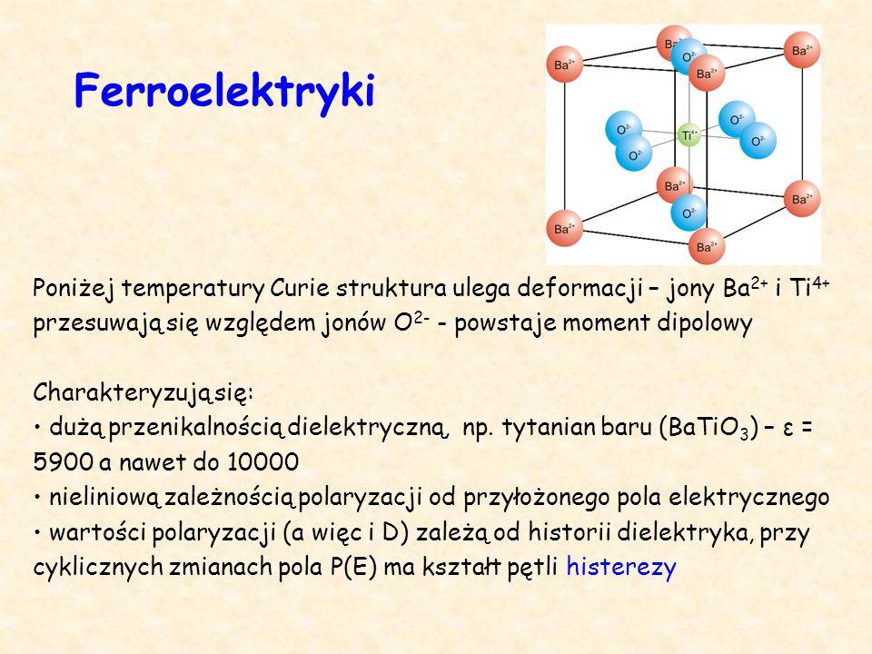 Ferroelektryki Poniżej temperatury Curie struktura ulega deformacji – jony Ba2+ i Ti4+ przesuwają się względem jonów O2- - powstaje moment dipolowy.
