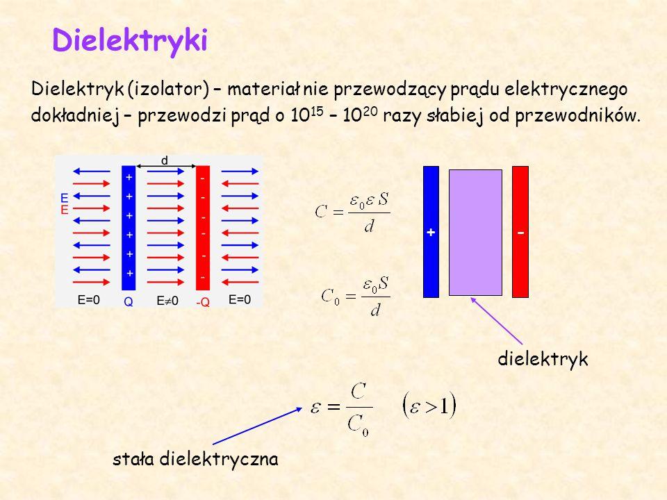 Dielektryki Dielektryk (izolator) – materiał nie przewodzący prądu elektrycznego.