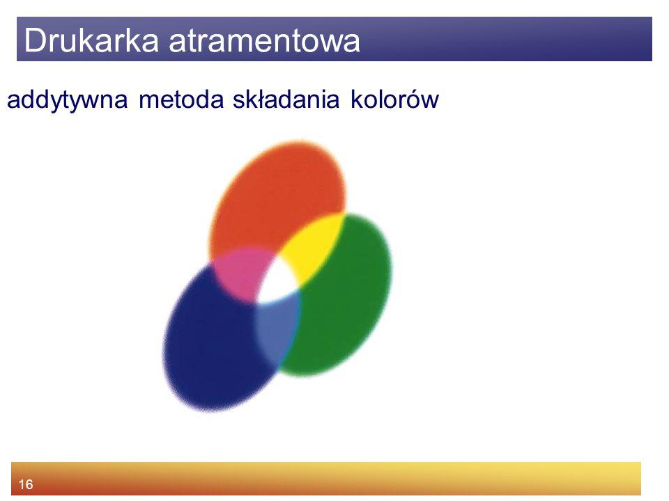 Drukarka atramentowa addytywna metoda składania kolorów