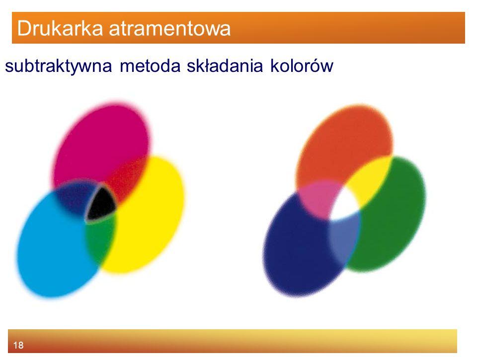 Drukarka atramentowa subtraktywna metoda składania kolorów